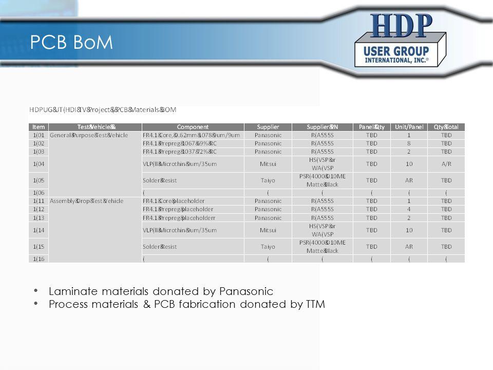 Ultra Thin HDI Multi-purpose Test Vehicle Definition Stage