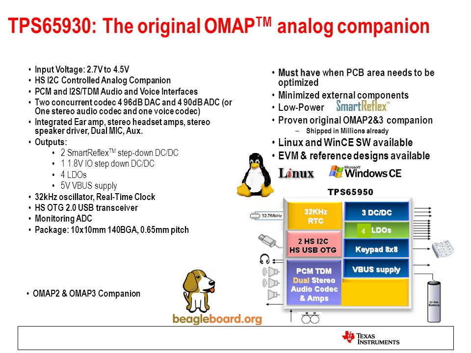 TPS65930: The original OMAP TM analog companion Input