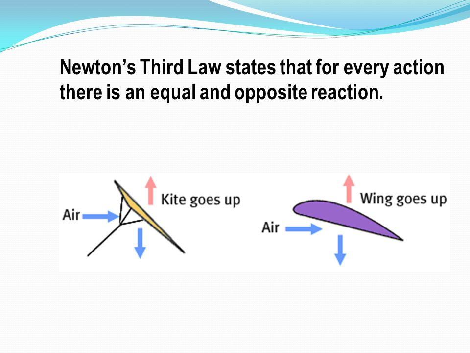 Newton's Second Law: force causes a change in velocity which in turn generates another force.