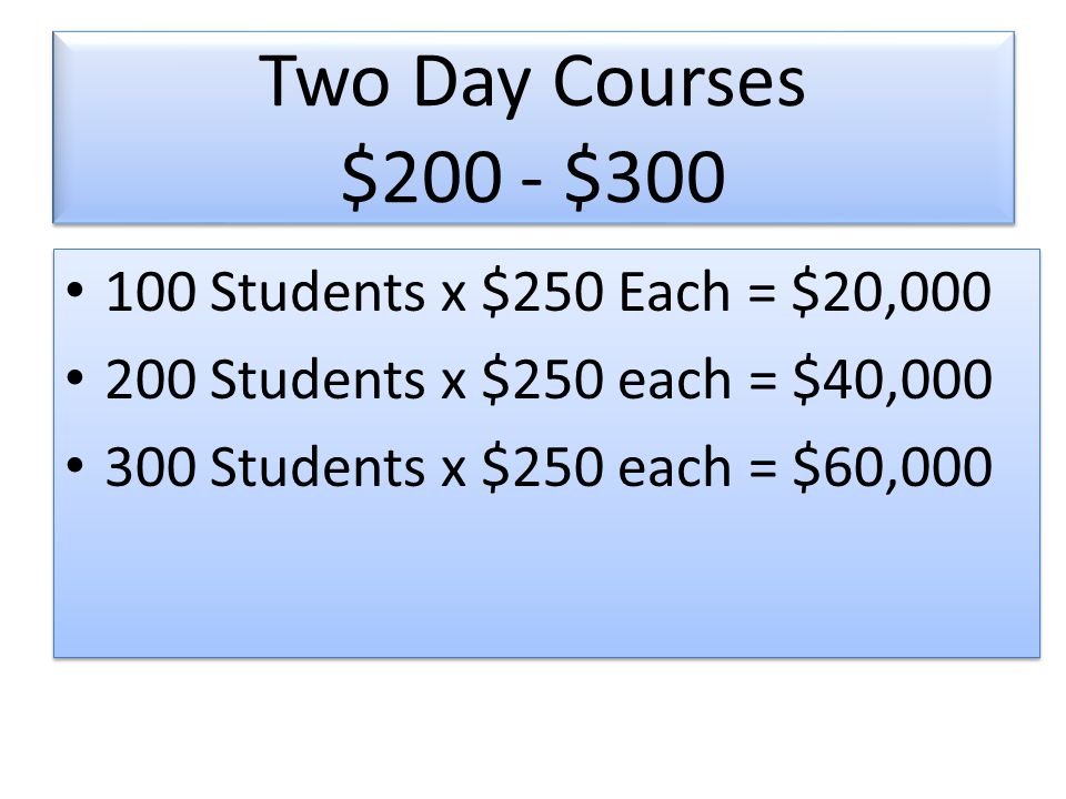 Two Day Courses $200 - $ Students x $250 Each = $20, Students x $250 each = $40, Students x $250 each = $60, Students x $250 Each = $20, Students x $250 each = $40, Students x $250 each = $60,000