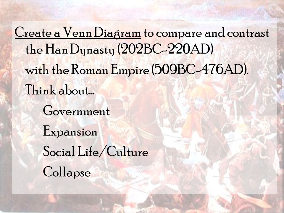 Create a Venn Diagram to compare and contrast the Han Dynasty (202BC-220AD) with the Roman Empire (509BC-476AD).