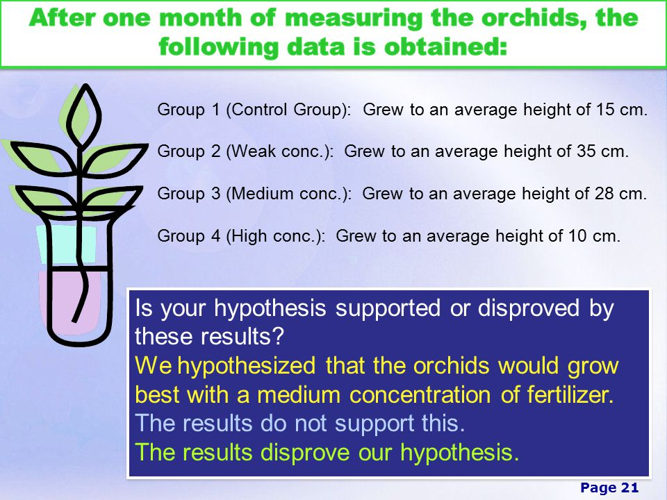 Page 21 Group 1 (Control Group): Grew to an average height of 15 cm.