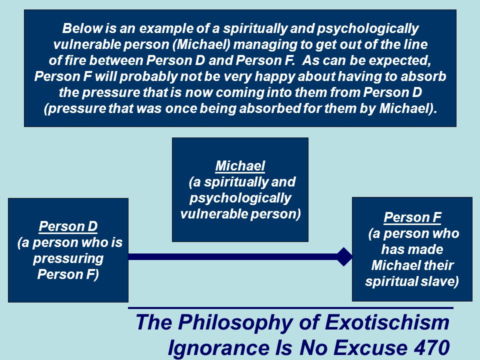 The Philosophy of Exotischism Ignorance Is No Excuse 470 Person D (a person who is pressuring Person F) Michael (a spiritually and psychologically vulnerable person) Person F (a person who has made Michael their spiritual slave) Below is an example of a spiritually and psychologically vulnerable person (Michael) managing to get out of the line of fire between Person D and Person F.