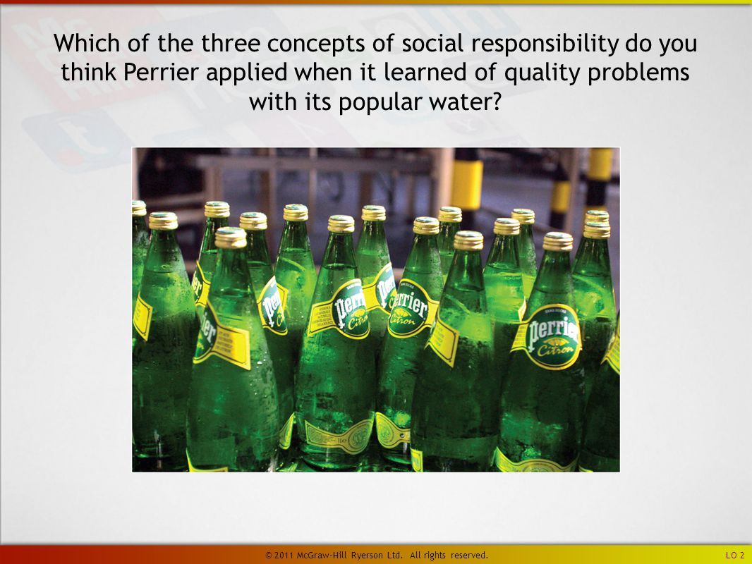 Which of the three concepts of social responsibility do you think Perrier applied when it learned of quality problems with its popular water.