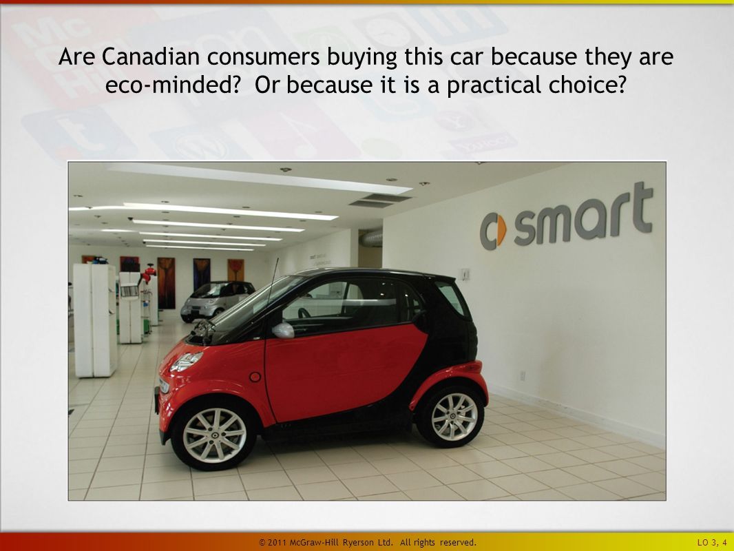 LO 3, 4 Are Canadian consumers buying this car because they are eco-minded.