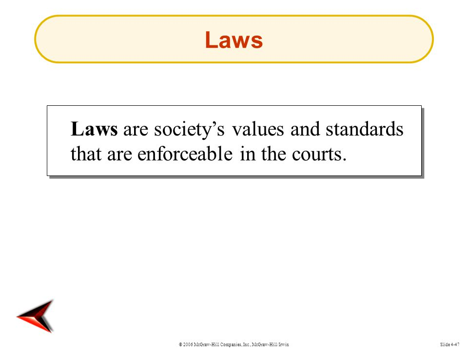 © 2006 McGraw-Hill Companies, Inc., McGraw-Hill/IrwinSlide 4-47 Laws Laws are society's values and standards that are enforceable in the courts.