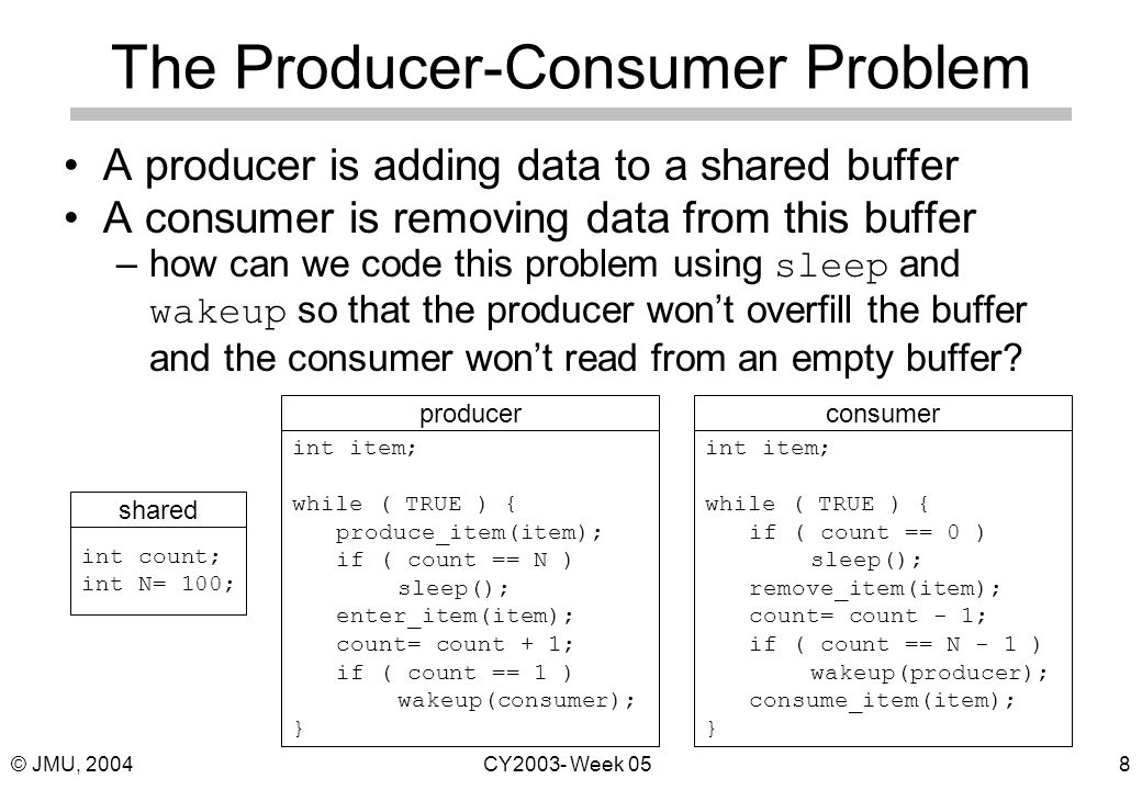 © JMU, 2004CY2003- Week 058 The Producer-Consumer Problem A producer is adding data to a shared buffer A consumer is removing data from this buffer –how can we code this problem using sleep and wakeup so that the producer won't overfill the buffer and the consumer won't read from an empty buffer.