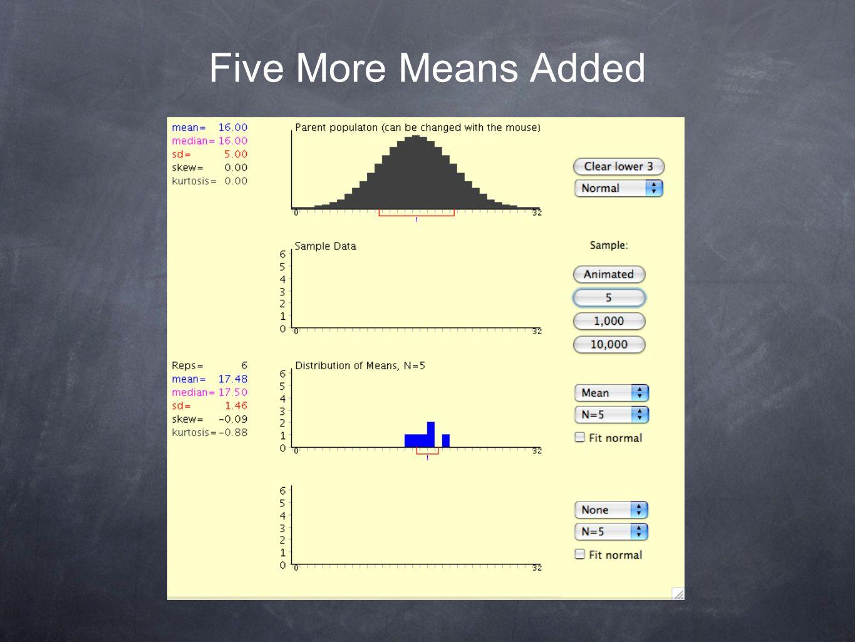 Central limit theorem applet simulation dating