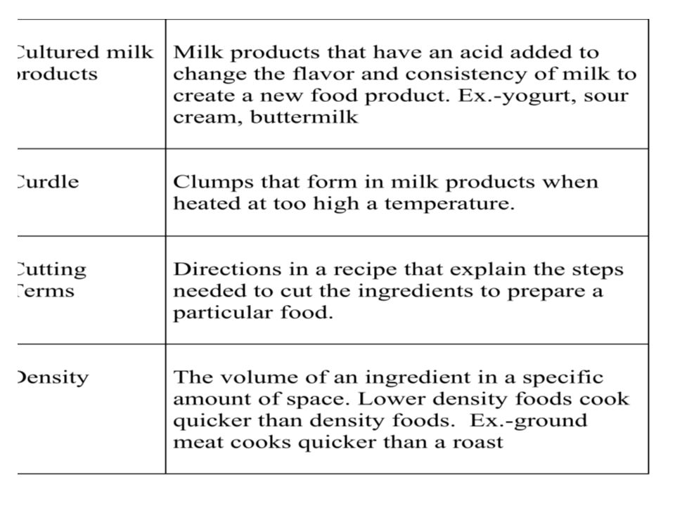 205 understand procedures equipment and cooking methods in food 3 205 understand procedures equipment and cooking methods in food preparation forumfinder Choice Image