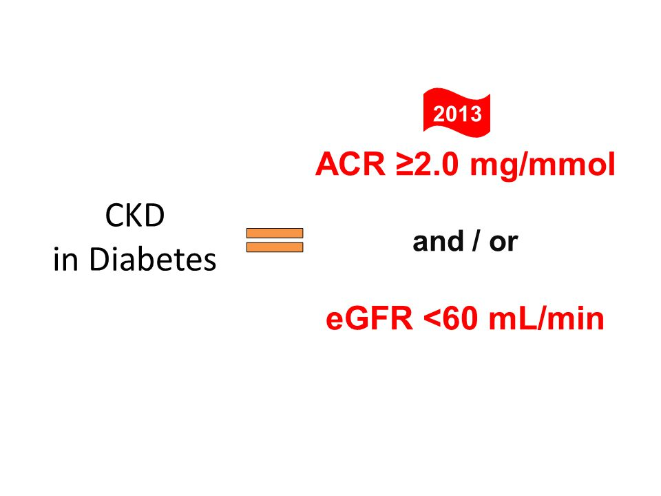 CKD in Diabetes ACR ≥2.0 mg/mmol and / or eGFR <60 mL/min 2013