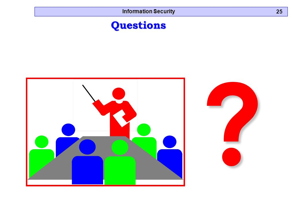 Information Security 25 Questions
