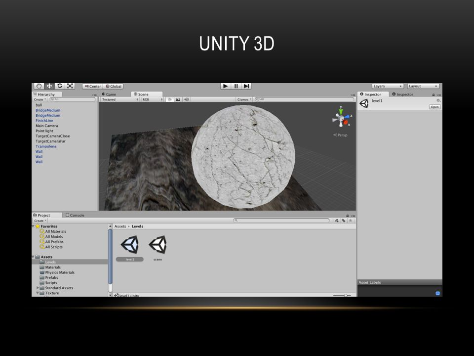 INNER WORKINGS OF UNITY 3D  WHAT WE ARE GOING TO COVER Intro to