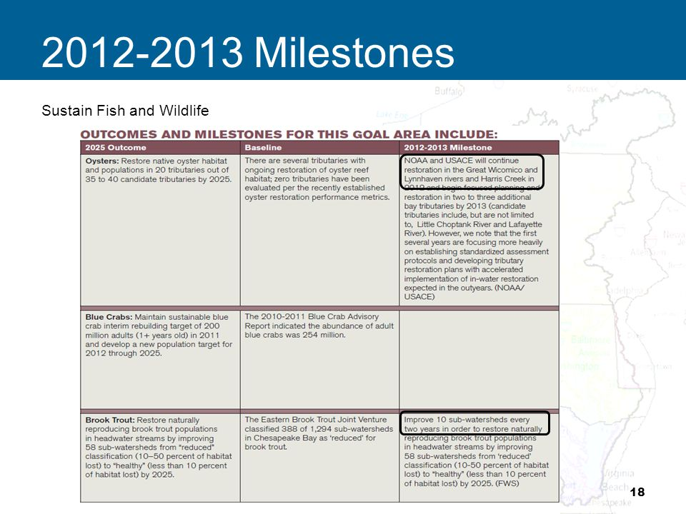 Milestones Sustain Fish and Wildlife 18