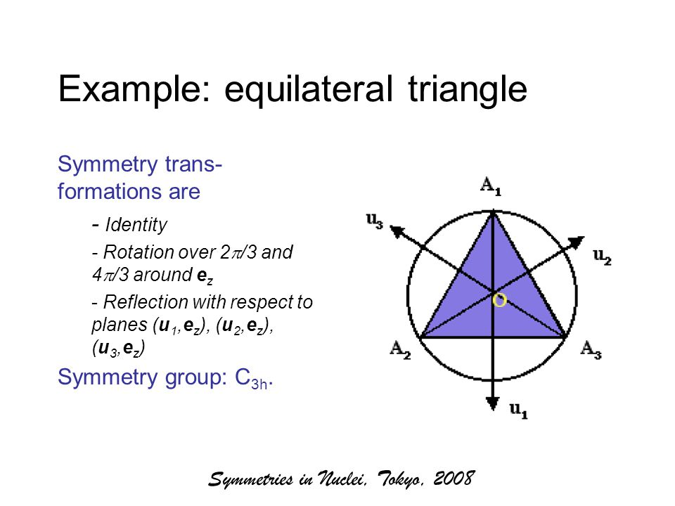 Symmetries in Nuclei, Tokyo, 2008 Example: equilateral triangle Symmetry trans- formations are - Identity - Rotation over 2  /3 and 4  /3 around e z - Reflection with respect to planes (u 1,e z ), (u 2,e z ), (u 3,e z ) Symmetry group: C 3h.