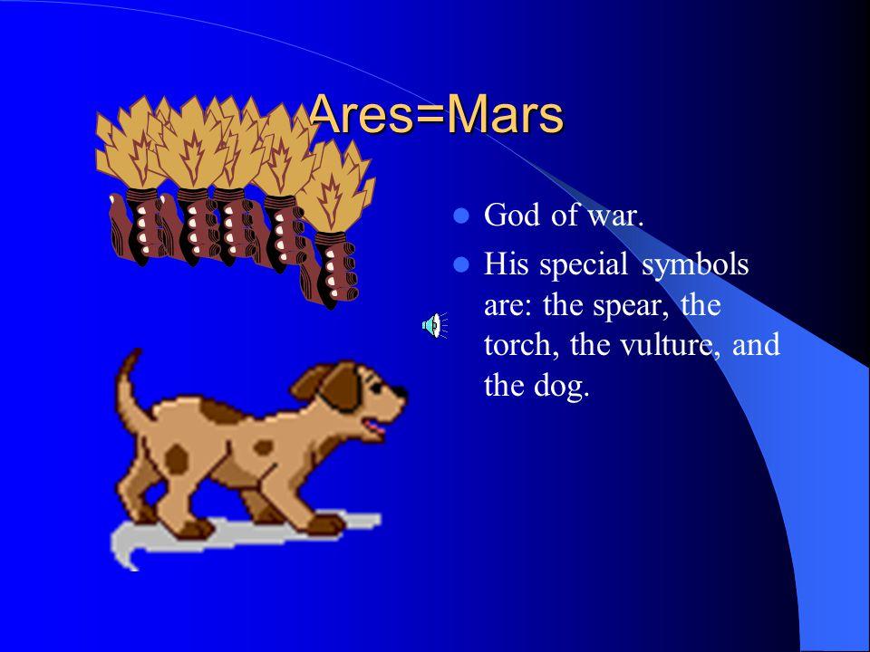 The Gods Of Greece The Gods Of Rome The Greek List Zeus Hera