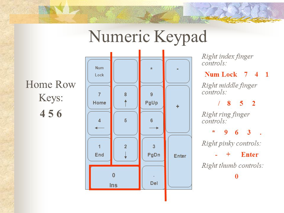 Numeric Keypad Objectives Execute the touch method in