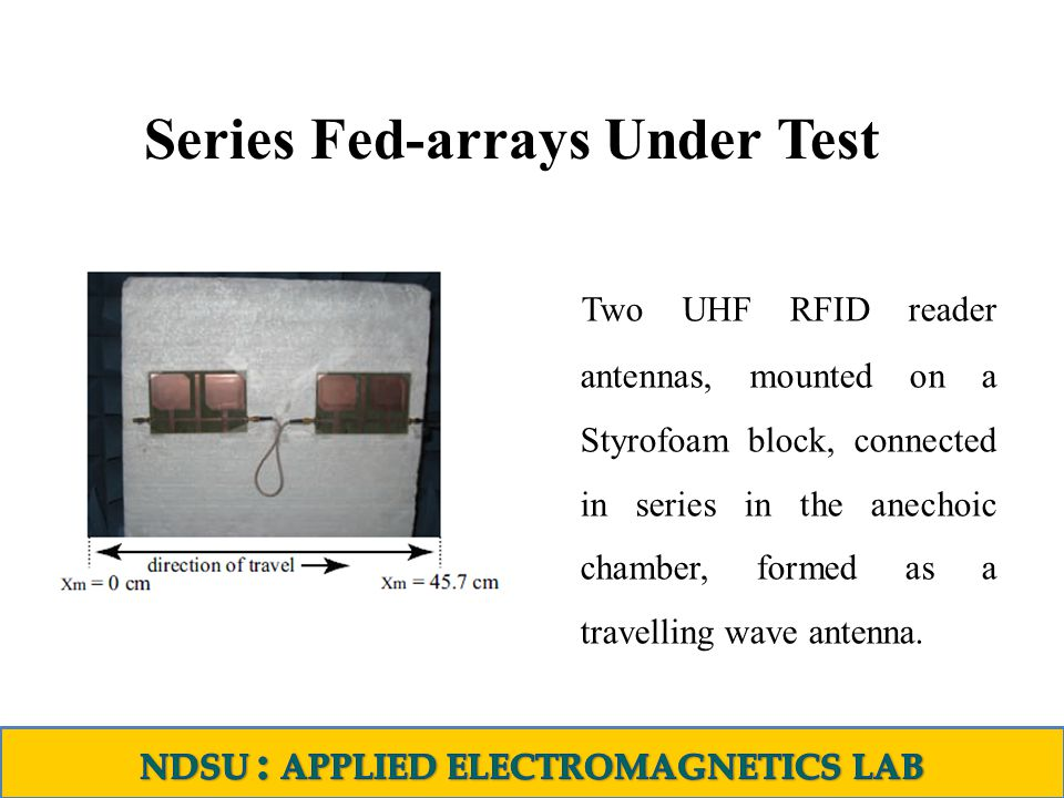 A Metamaterial-Based Series Connected Rectangular Patch Antenna