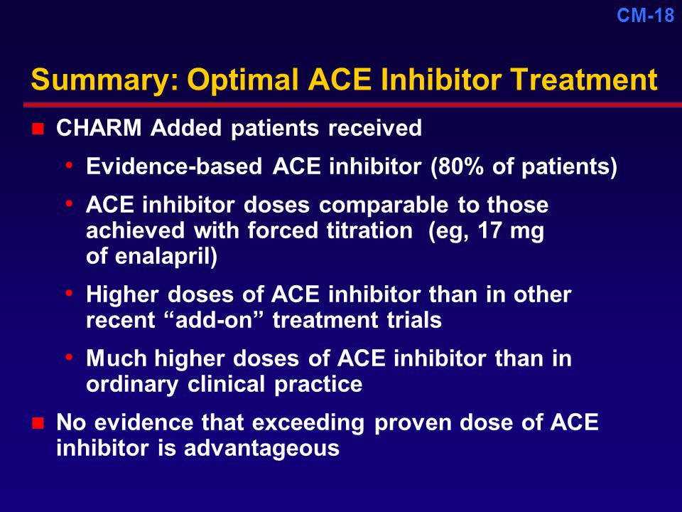 CM-18 Summary: Optimal ACE Inhibitor Treatment CHARM Added patients received Evidence-based ACE inhibitor (80% of patients) ACE inhibitor doses comparable to those achieved with forced titration (eg, 17 mg of enalapril) Higher doses of ACE inhibitor than in other recent add-on treatment trials Much higher doses of ACE inhibitor than in ordinary clinical practice No evidence that exceeding proven dose of ACE inhibitor is advantageous