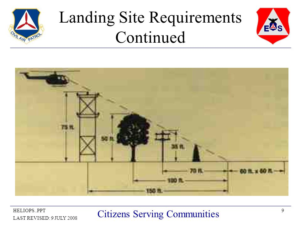9HELIOPS..PPT LAST REVISED: 9 JULY 2008 Citizens Serving Communities Landing Site Requirements Continued