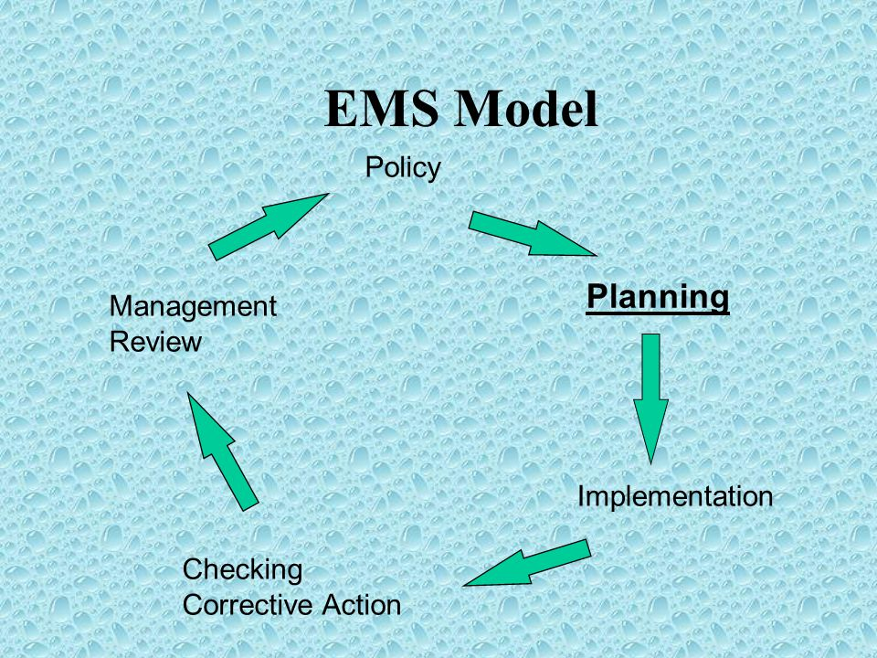EMS Model Policy Planning Implementation Checking Corrective Action Management Review