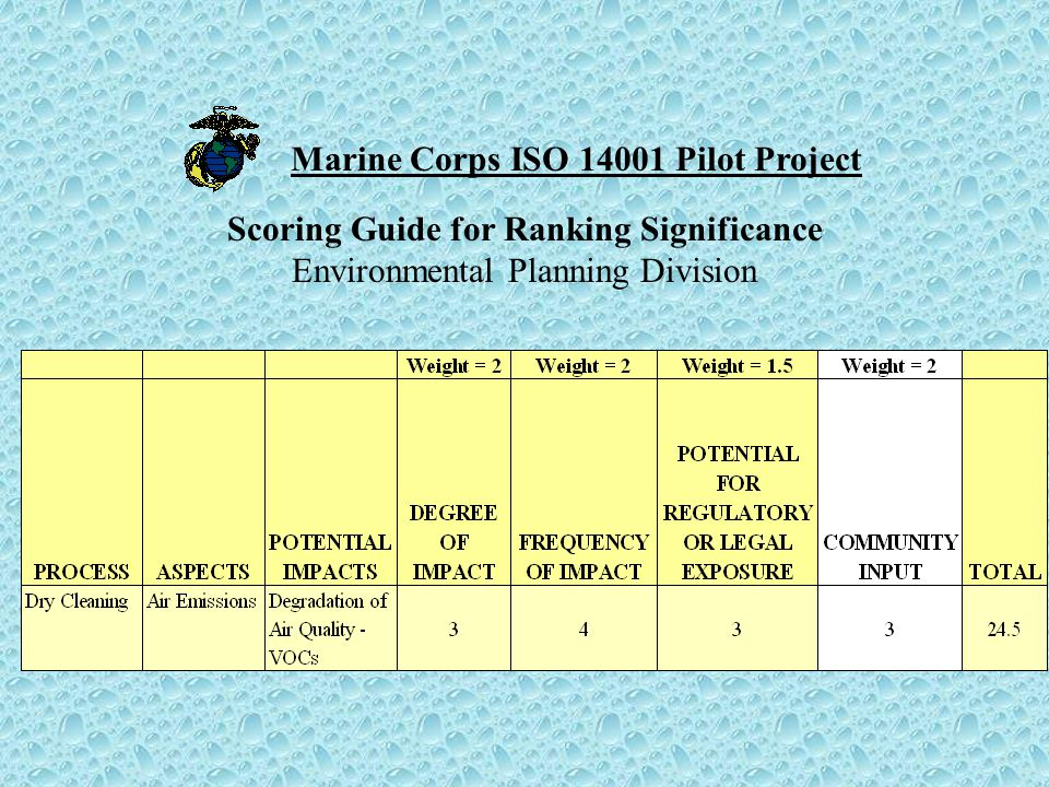 Scoring Guide for Ranking Significance Environmental Planning Division Marine Corps ISO Pilot Project