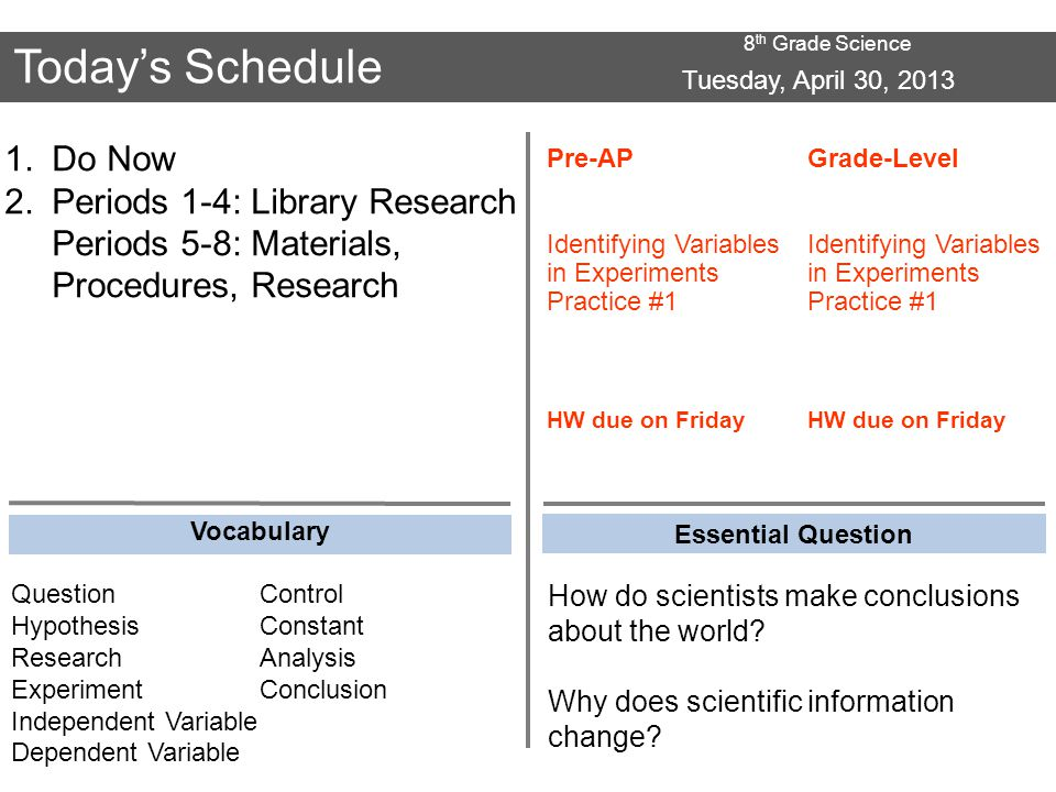 8 th Grade Science Today's Schedule 1. Do Now 2.