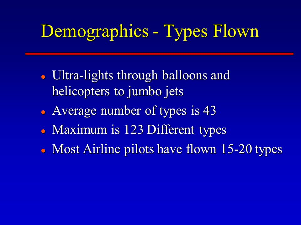 Demographics - Types Flown Ultra-lights through balloons and helicopters to jumbo jets Ultra-lights through balloons and helicopters to jumbo jets Average number of types is 43 Average number of types is 43 Maximum is 123 Different types Maximum is 123 Different types Most Airline pilots have flown types Most Airline pilots have flown types
