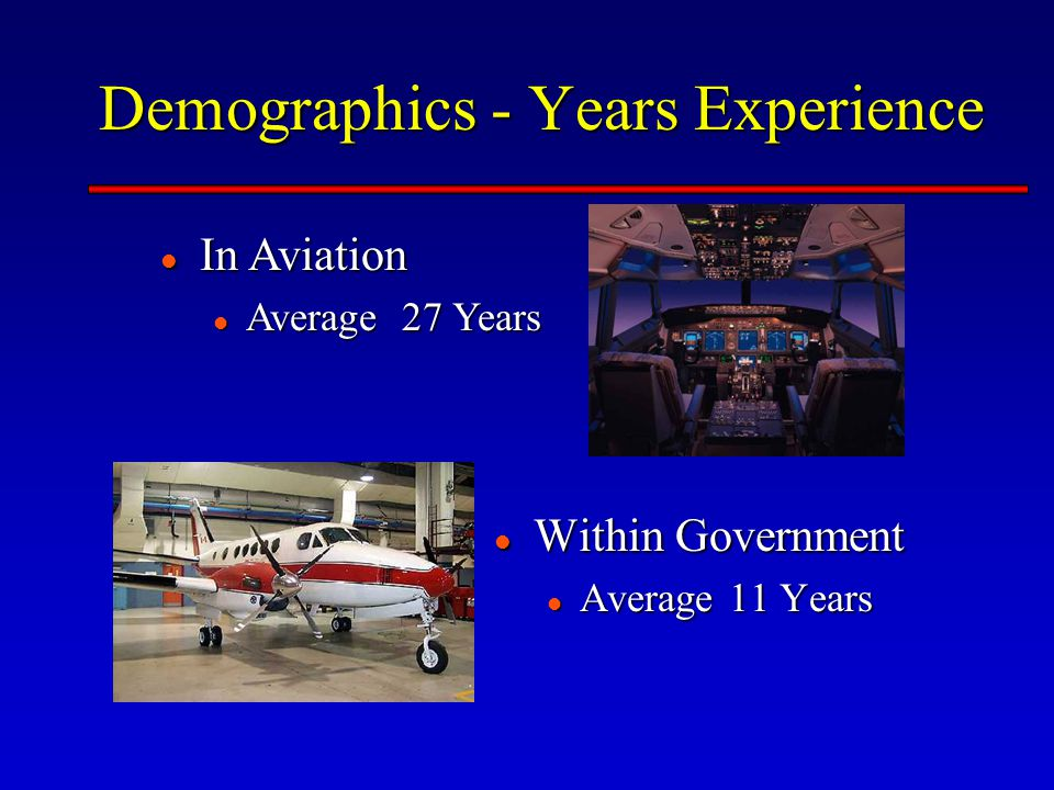 Demographics - Years Experience Within Government Within Government Average 11 Years Average 11 Years In Aviation In Aviation Average 27 Years Average 27 Years
