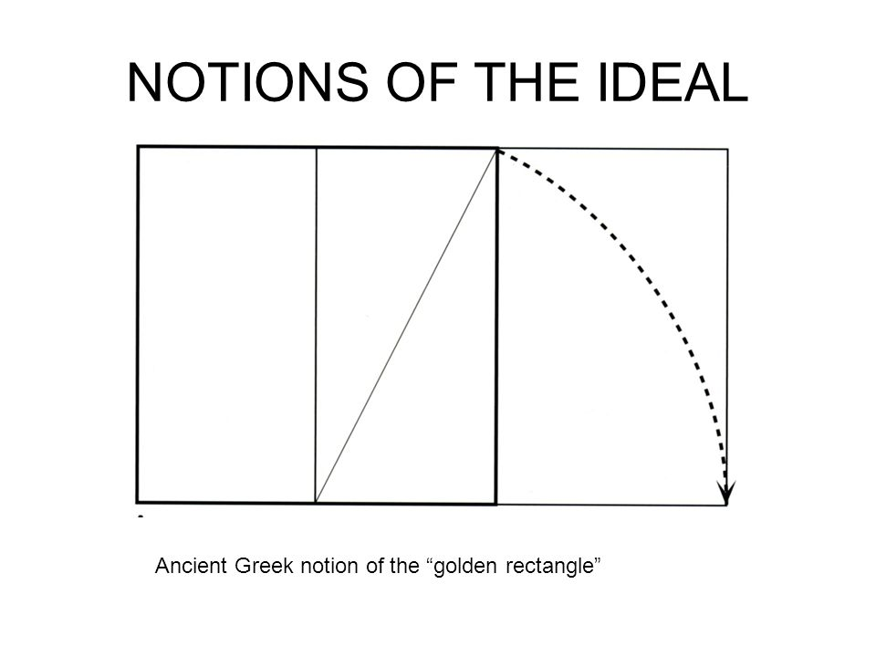 NOTIONS OF THE IDEAL Ancient Greek notion of the golden rectangle