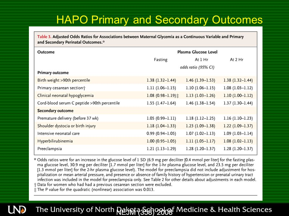 HAPO Primary and Secondary Outcomes NEJM (358) 2008