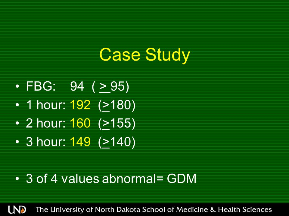 Case Study FBG: 94 ( > 95) 1 hour: 192 (>180) 2 hour: 160 (>155) 3 hour: 149 (>140) 3 of 4 values abnormal= GDM
