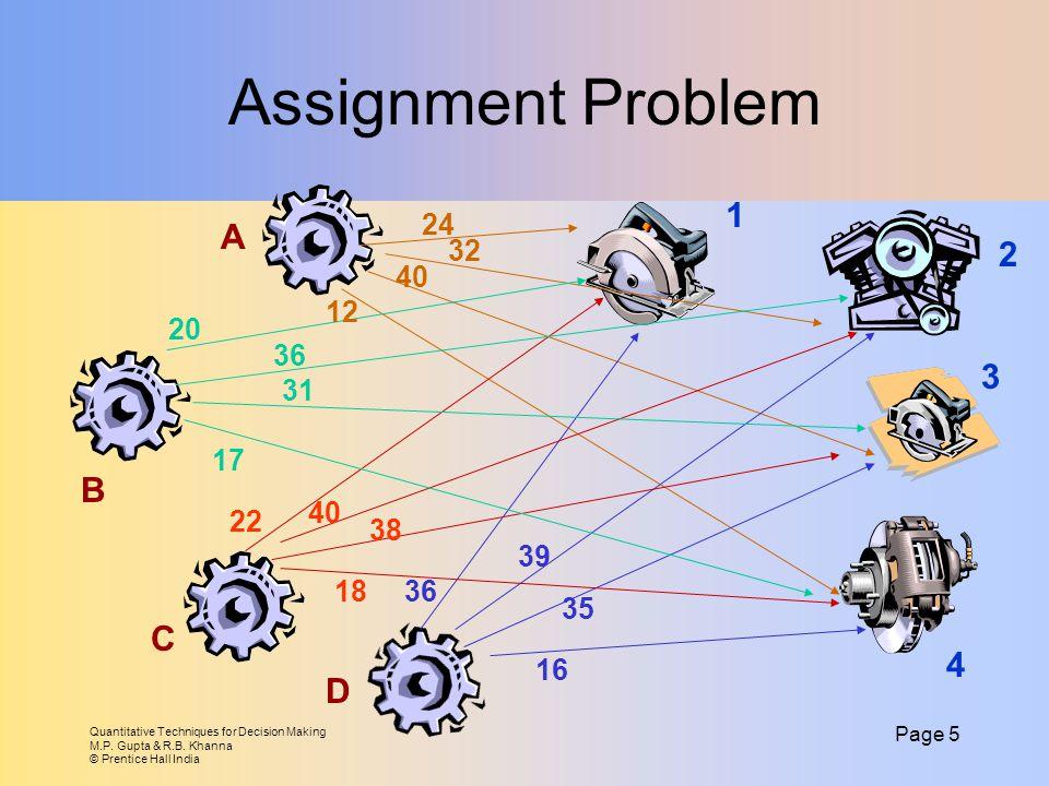 assignment problem in quantitative techniques