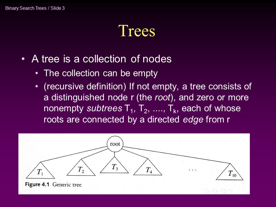 Binary Search Trees / Slide 3 Trees A tree is a collection of nodes The collection can be empty (recursive definition) If not empty, a tree consists of a distinguished node r (the root), and zero or more nonempty subtrees T 1, T 2,...., T k, each of whose roots are connected by a directed edge from r