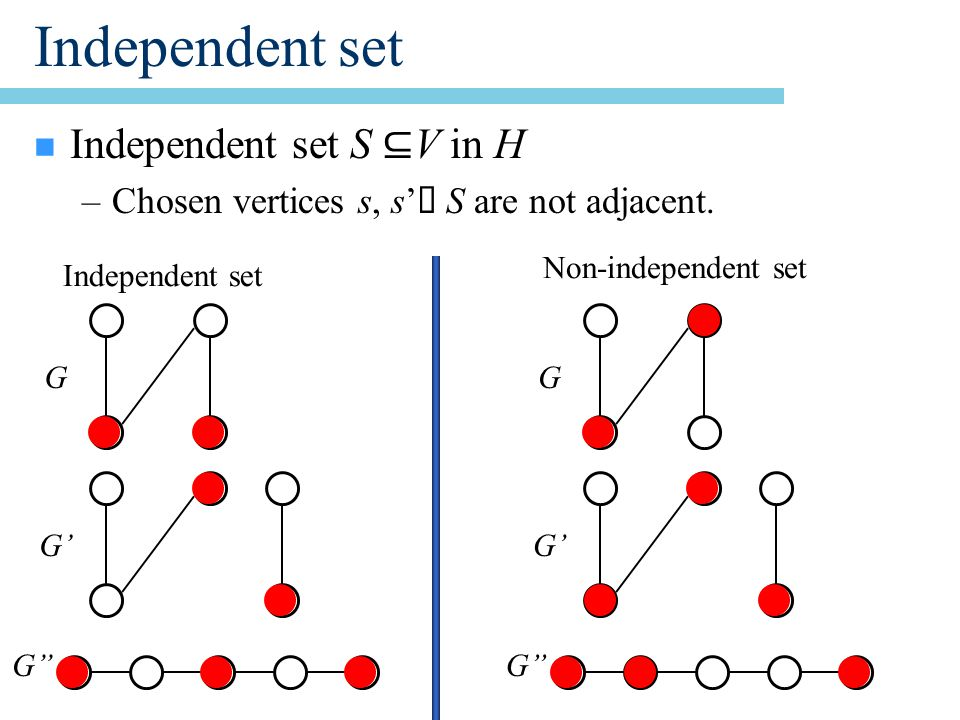 Independent set n Independent set S ⊆ V in H –Chosen vertices s, s' ∈ S are not adjacent.