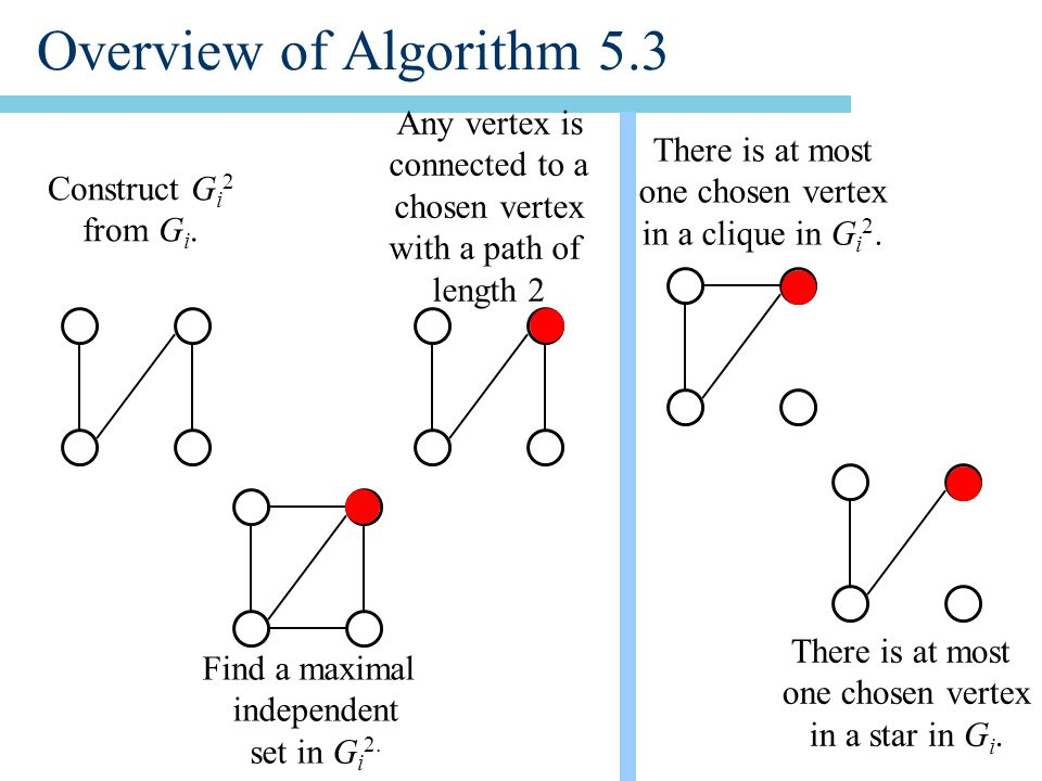 Overview of Algorithm 5.3 Find a maximal independent set in G i 2.