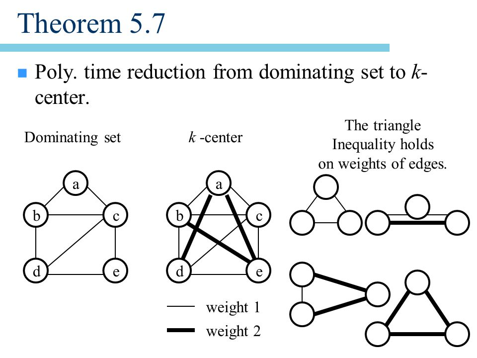 Theorem 5.7 n Poly. time reduction from dominating set to k- center.