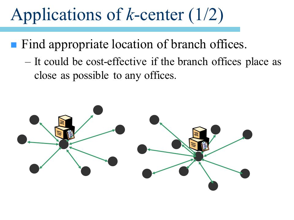 Applications of k-center (1/2) n Find appropriate location of branch offices.