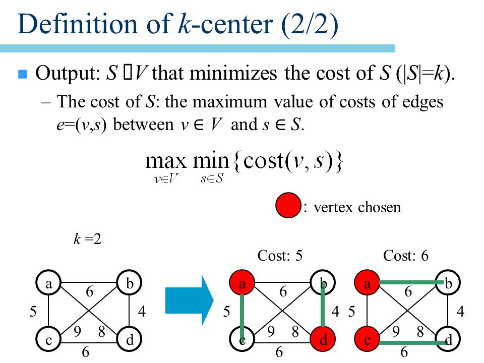 Definition of k-center (2/2) Output: S ⊆ V that minimizes the cost of S (|S|=k).