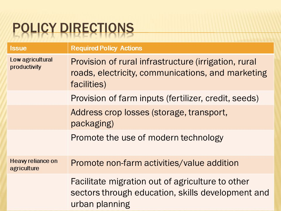 IssueRequired Policy Actions Low agricultural productivity Provision of rural infrastructure (irrigation, rural roads, electricity, communications, and marketing facilities) Provision of farm inputs (fertilizer, credit, seeds) Address crop losses (storage, transport, packaging) Promote the use of modern technology Heavy reliance on agriculture Promote non-farm activities/value addition Facilitate migration out of agriculture to other sectors through education, skills development and urban planning