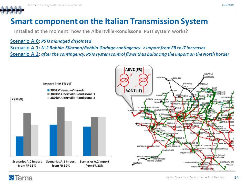 Italian Operations Department Grid Planning 1