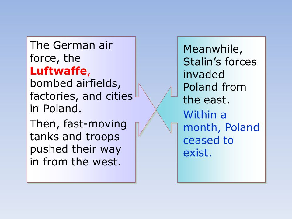 The German air force, the Luftwaffe, bombed airfields, factories, and cities in Poland.