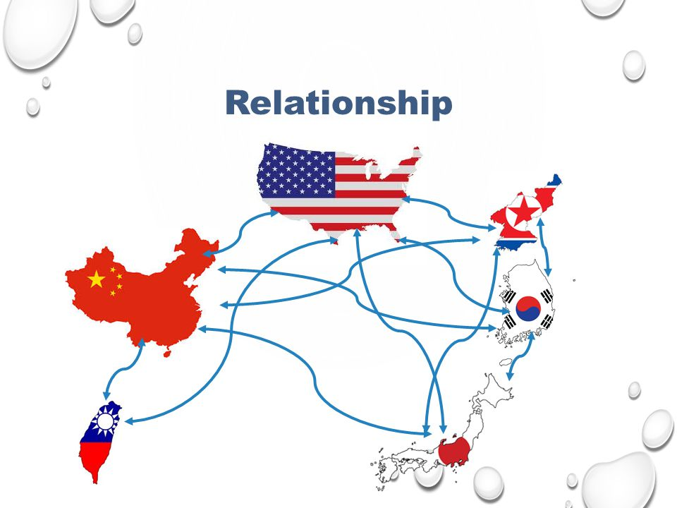 us involvement in asia