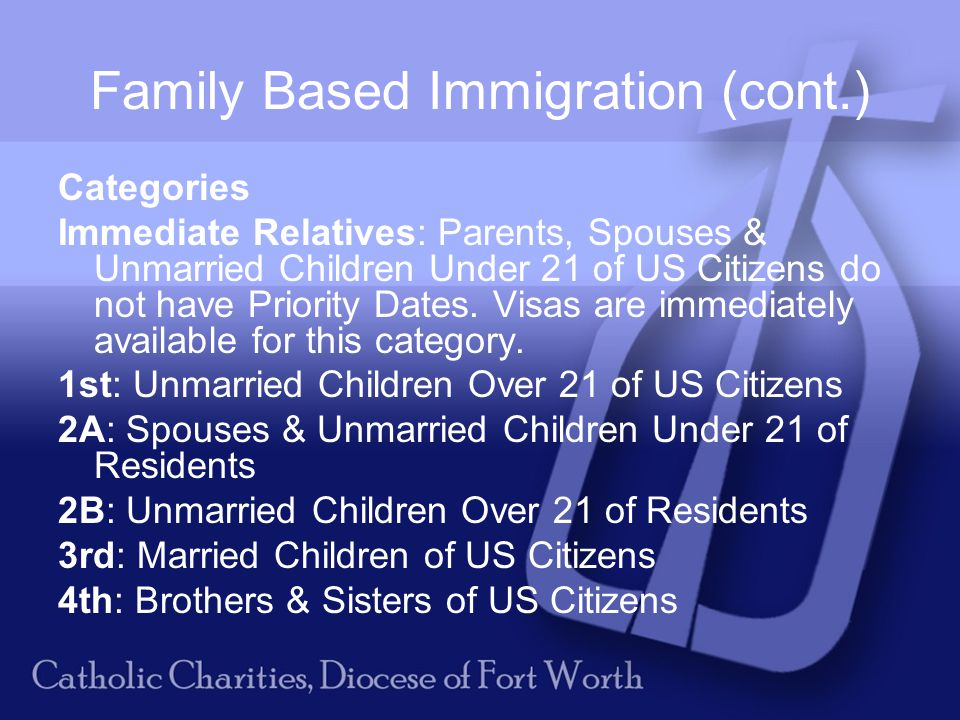 Family Based Immigration (cont.) Categories Immediate Relatives: Parents, Spouses & Unmarried Children Under 21 of US Citizens do not have Priority Dates.