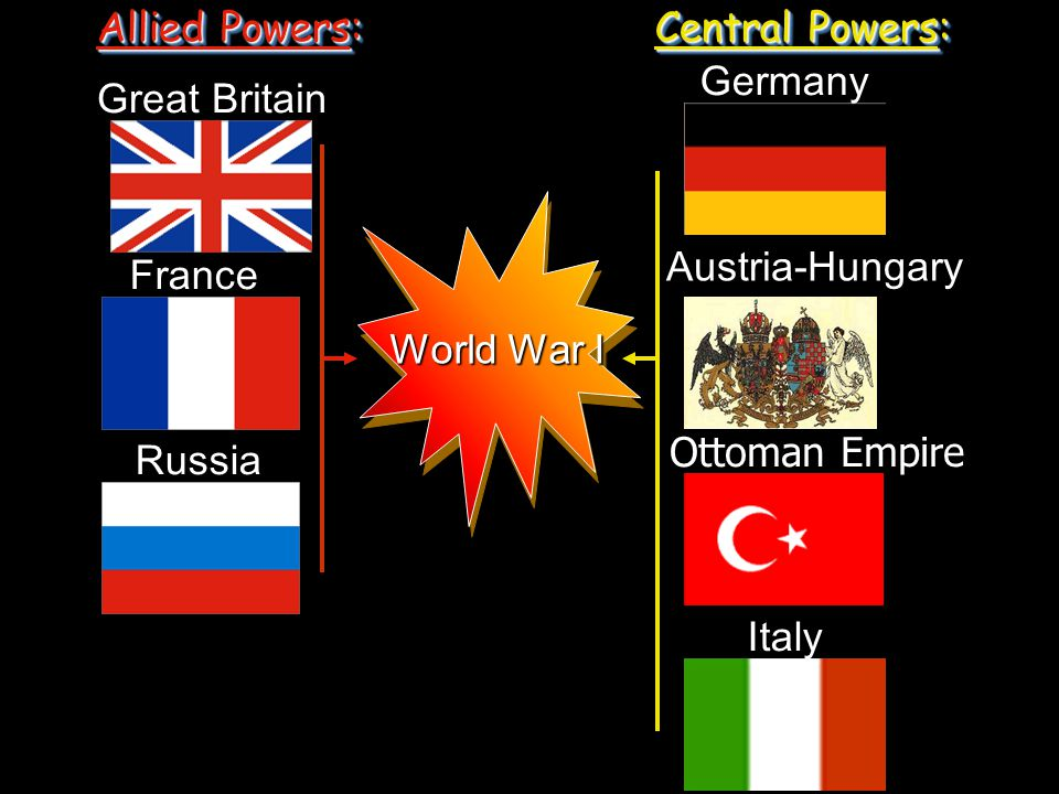 Allied Powers: Central Powers: World War I Great Britain France Russia Italy Germany Austria-Hungary Ottoman Empire