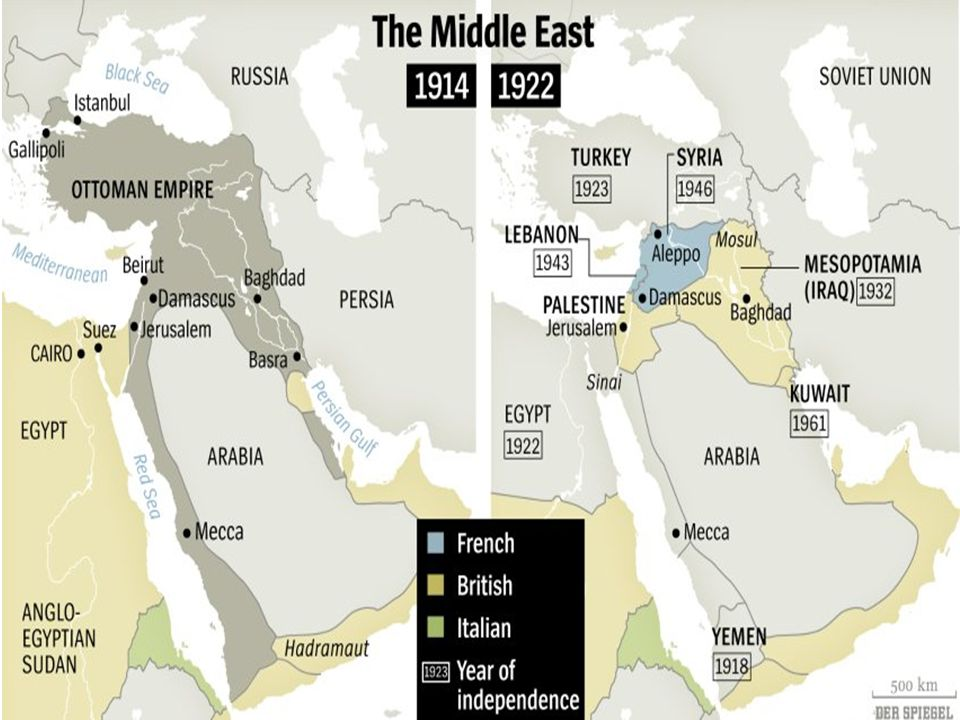 Middle East Map Before Wwii.Aim Could Wwi Have Been Avoided Ppt Video Online Download