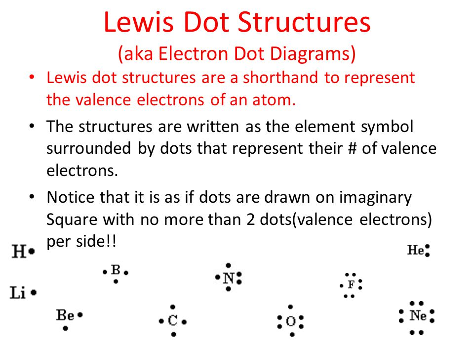 Lewis Dot Structures (aka Electron Dot Diagrams) Lewis dot structures are a shorthand to represent the valence electrons of an atom.