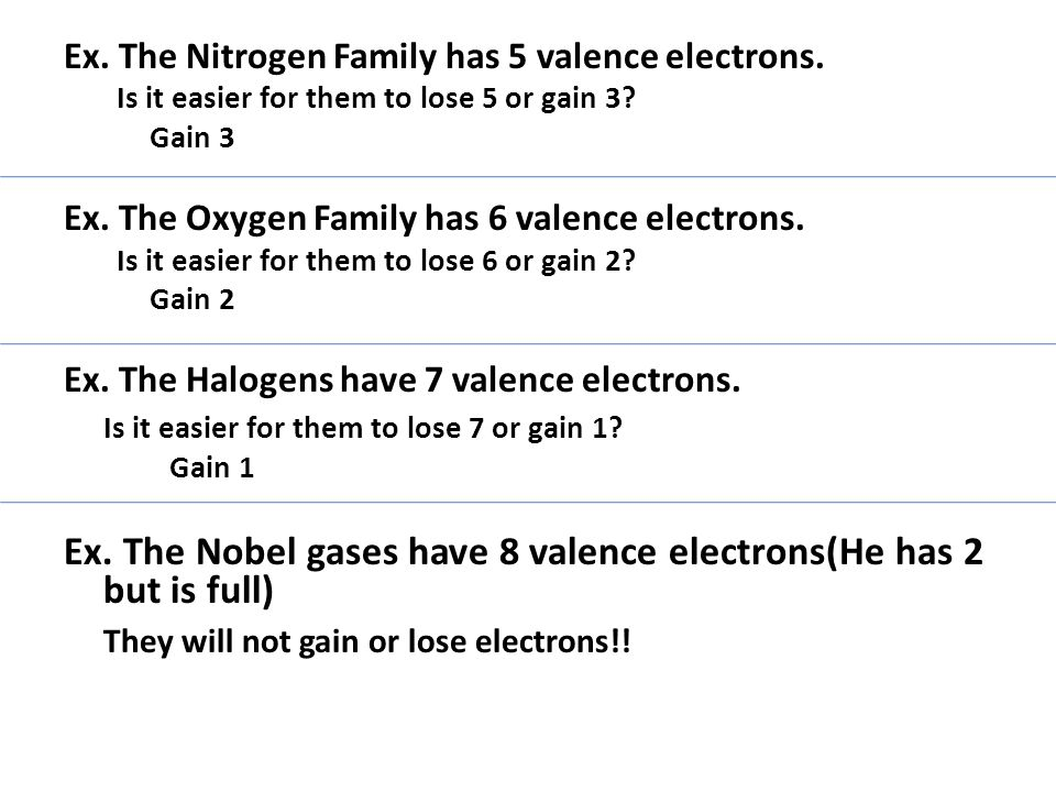 Ex. The Nitrogen Family has 5 valence electrons. Is it easier for them to lose 5 or gain 3.