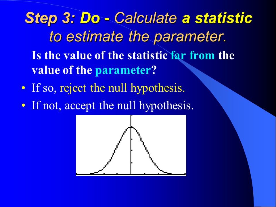 Step 3: Do - Calculate a statistic to estimate the parameter.