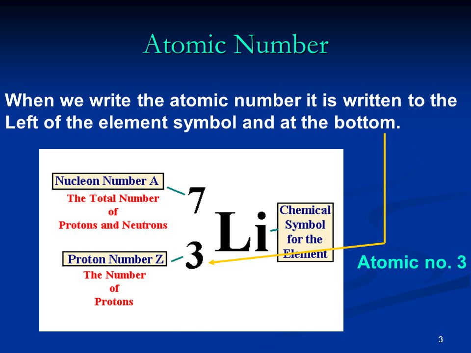1 The Structure Of Atoms And Ions Ions Mr Shieldsregents Chemistry