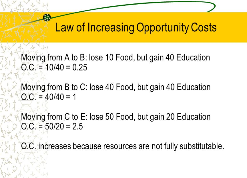 Law of Increasing Opportunity Costs Moving from A to B: lose 10 Food, but gain 40 Education O.C.